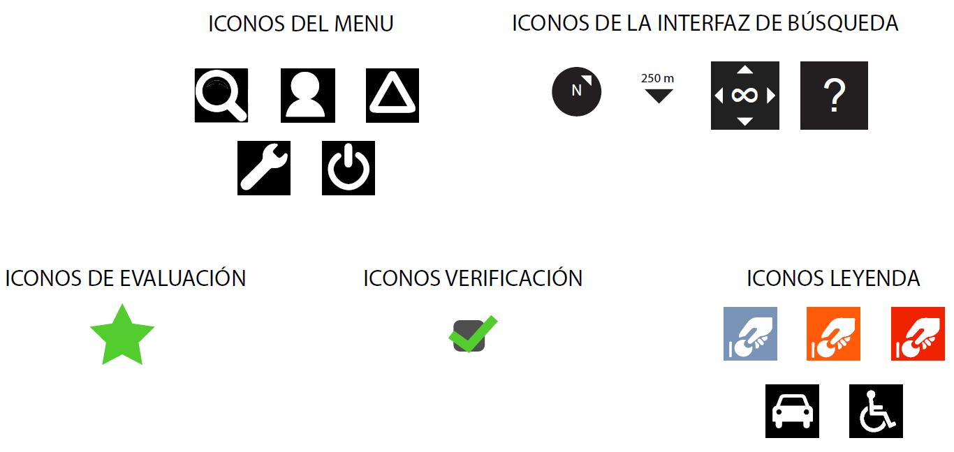 iconos app aparcamiento park&go por Mimedu