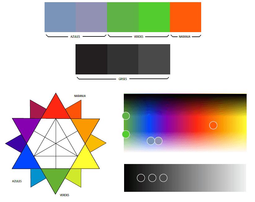 paleta colores app aparcamiento park&go por Mimedu