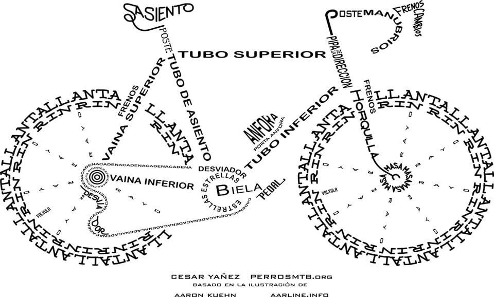 bicicleta tipográfica elementos básicos del diseño